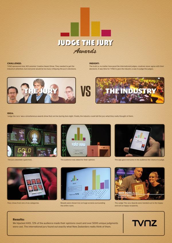 JUDGE THE JURY