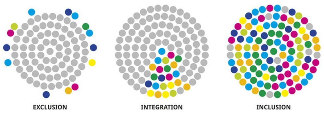 Innovation track for a healthcare company - Innovatie