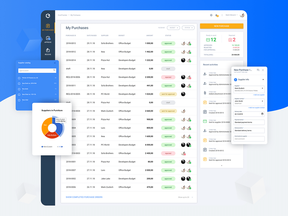 Cost Tracker - Cost Management Web App