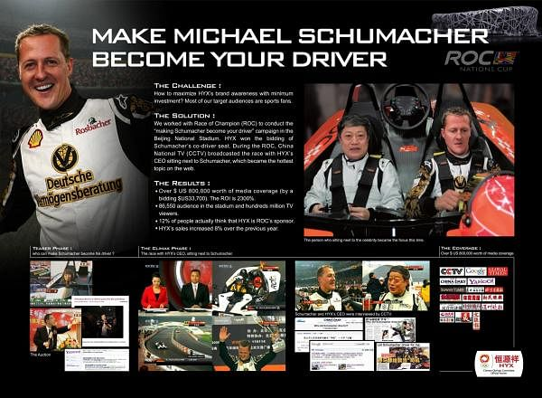 MAKE SCHUMACHER BECOME YOUR DRIVER