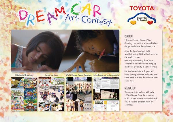 TOYOTA DREAM CAR ART CONTEST PROJECT