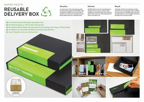 REUSABLE DELIVERY BOX - Advertising