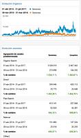 Posicionamiento SEO del e-commerce Gasfriocalor