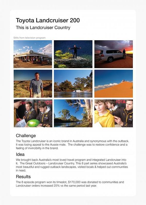 THIS IS LANDCRUISER COUNTRY - Advertising