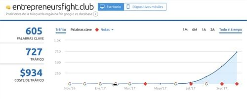 Entrepreneursfight.club - Creación de Sitios Web